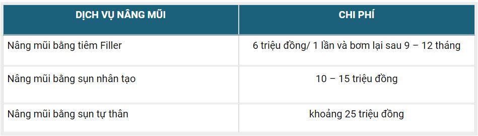 bảng giá bệnh viện emcas