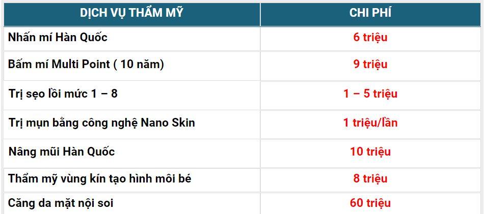 bảng giá kangnam