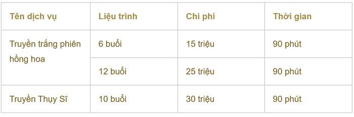 Chi phí thẩm mỹ viện Linh Anh
